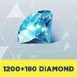 Rules of Survival 1200+180 Diamonds